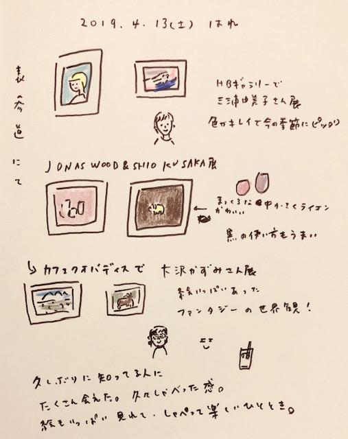 f:id:mitiyoblog:20190413212909j:plain
