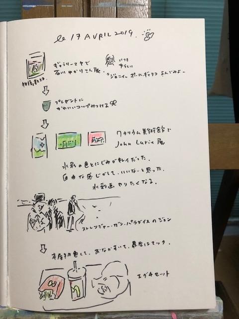 f:id:mitiyoblog:20190417182500j:plain