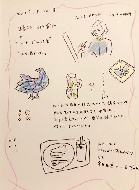 f:id:mitiyoblog:20190510230721j:plain
