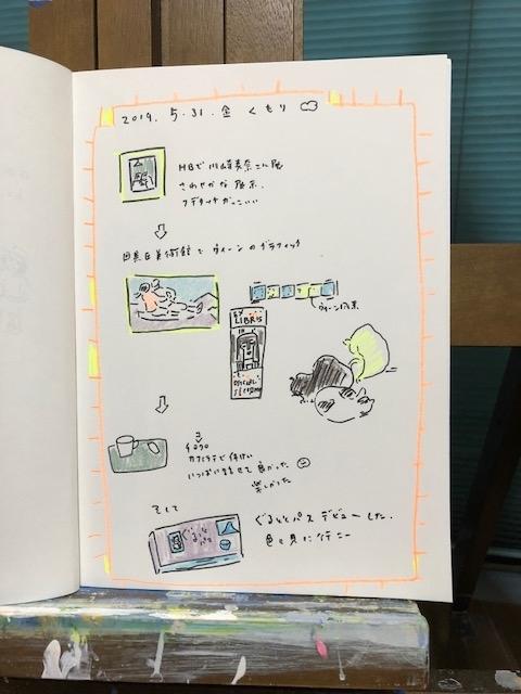 f:id:mitiyoblog:20190531214727j:plain