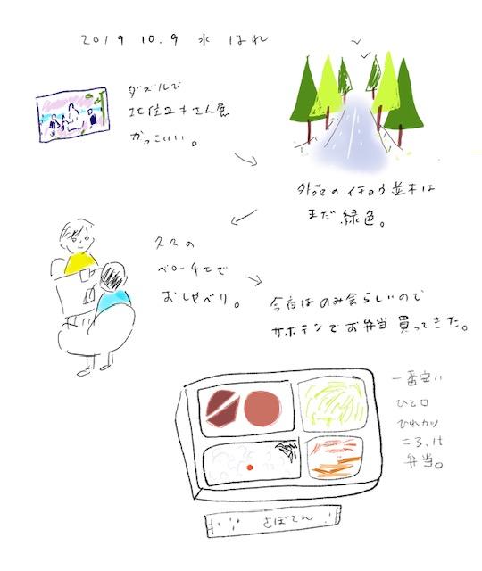 f:id:mitiyoblog:20191009175208j:plain