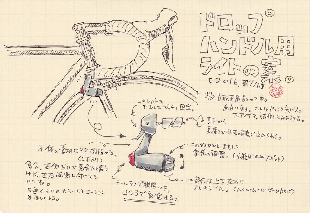 f:id:mitosuzukita:20160706173640j:plain