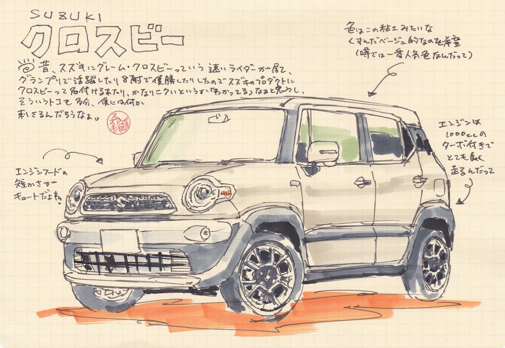 f:id:mitosuzukita:20180704165545j:plain
