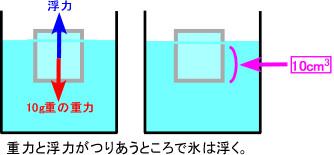 f:id:mitotomo:20070102230900j:image