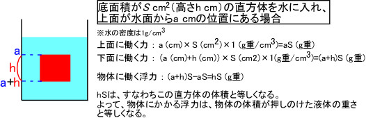f:id:mitotomo:20070104133556j:image