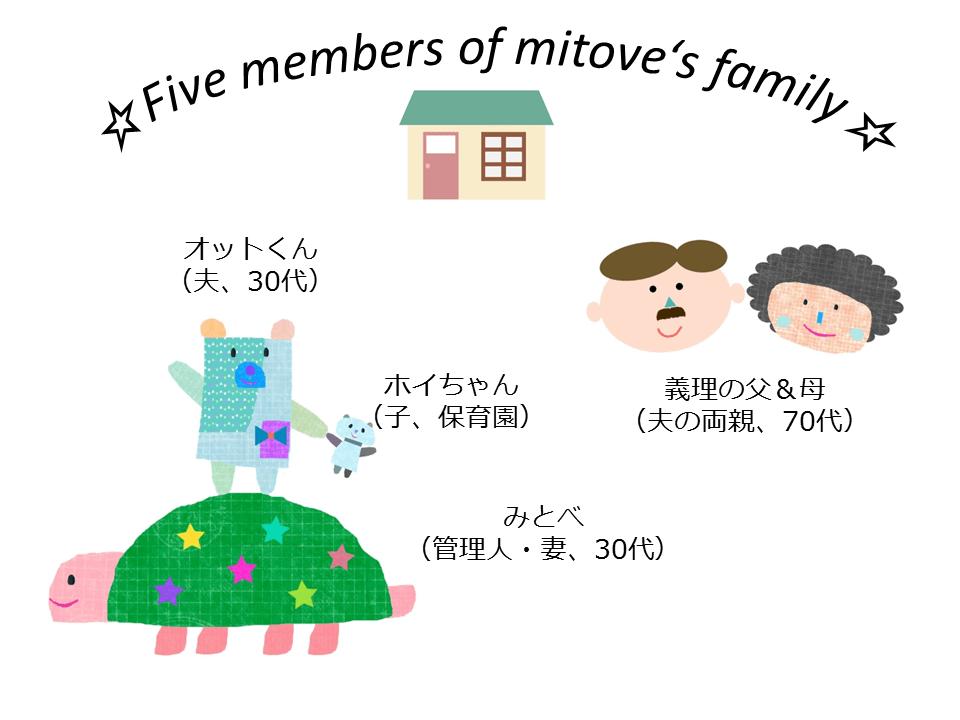 f:id:mitove2:20170508150644p:plain