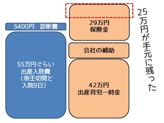 f:id:mitove2:20180830100752p:plain