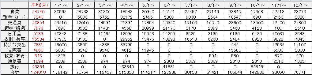 f:id:mitove2:20190114052342p:plain