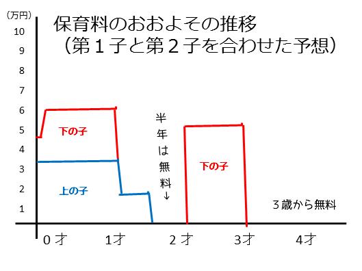 f:id:mitove2:20190201030758p:plain