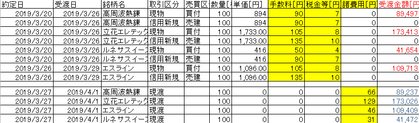 f:id:mitove2:20190329053456p:plain