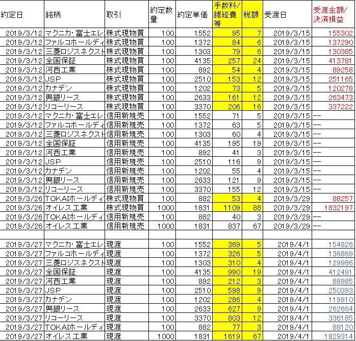 f:id:mitove2:20190329053458p:plain