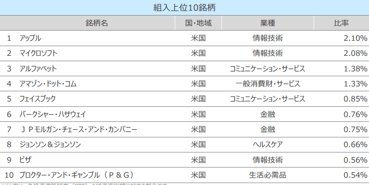f:id:mitove2:20200119043033p:plain