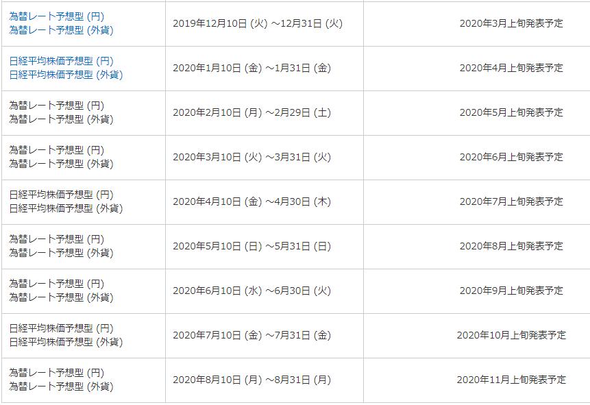 f:id:mitove2:20200125151750p:plain