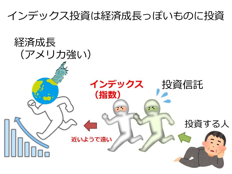 f:id:mitove2:20200224040911p:plain