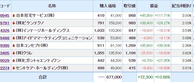 f:id:mitove2:20200304033557p:plain