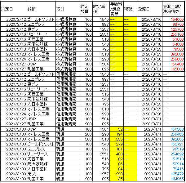 f:id:mitove2:20200331053658p:plain