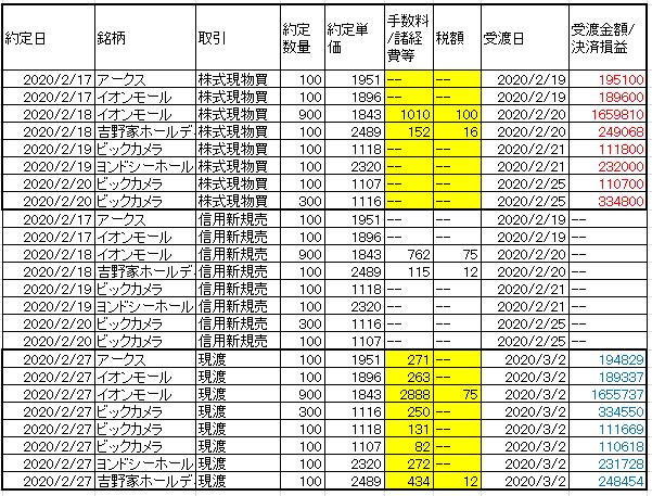f:id:mitove2:20200331053703p:plain