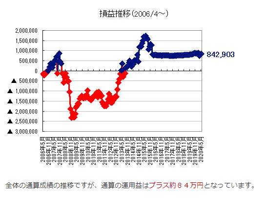 f:id:mitove2:20200523044406p:plain