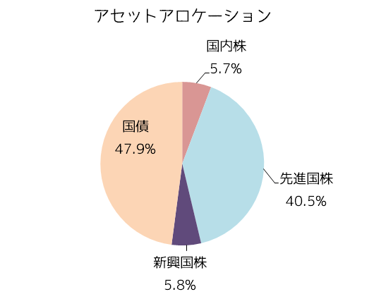 f:id:mitove2:20200530050443p:plain