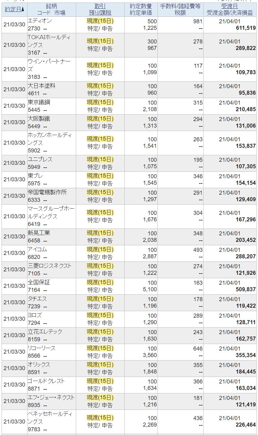 f:id:mitove2:20210331165104p:plain