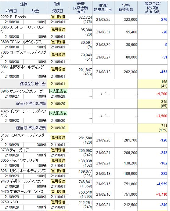 f:id:mitove2:20211002051643p:plain
