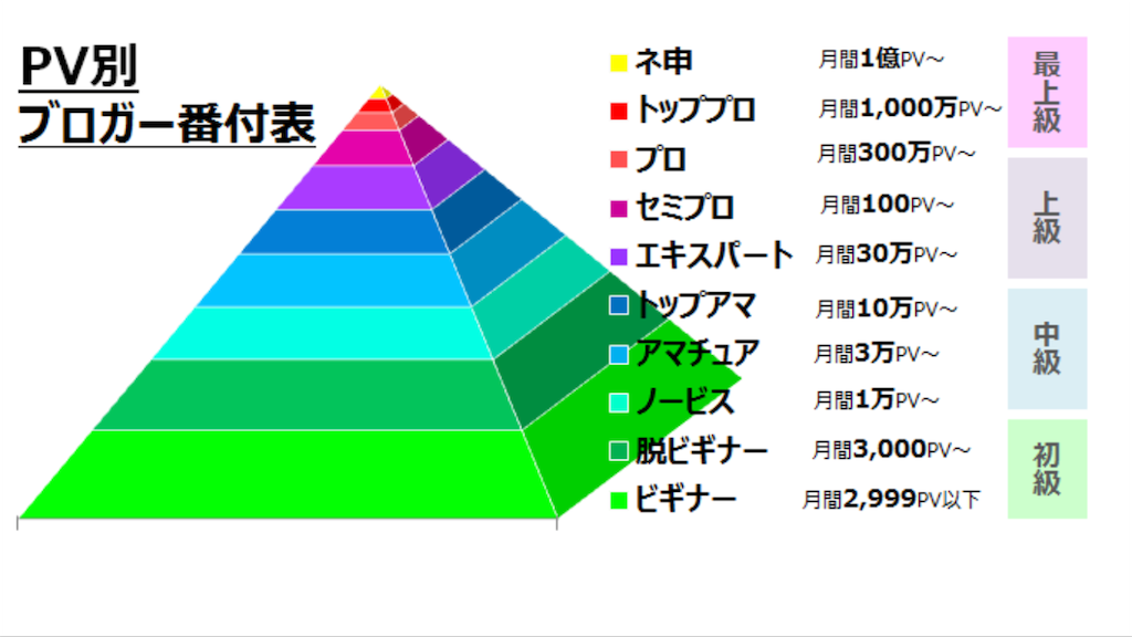 f:id:mitsu071214:20171229115728p:image