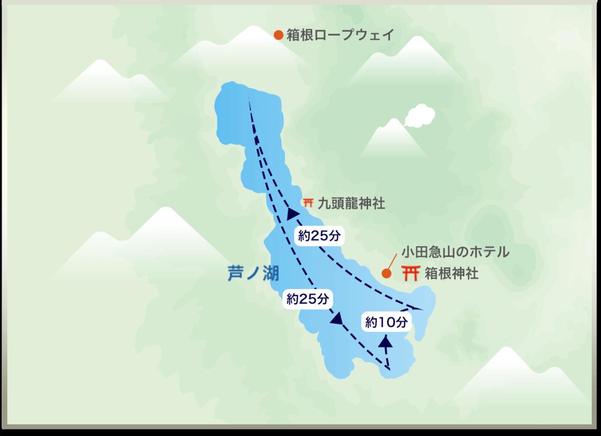 箱根海賊船の所要時間の写真