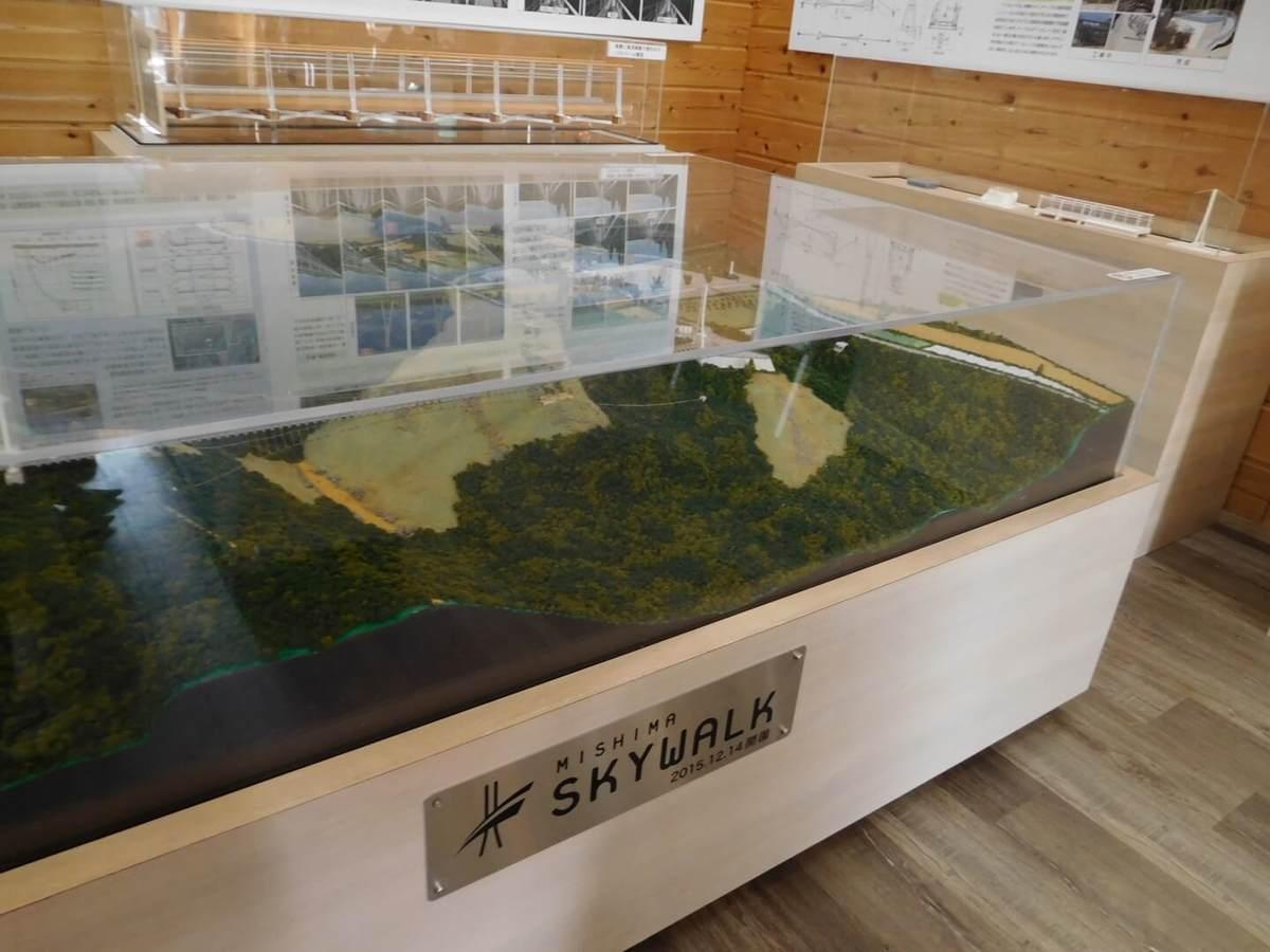 三島スカイウォークにあるスカイウォークミュージアム