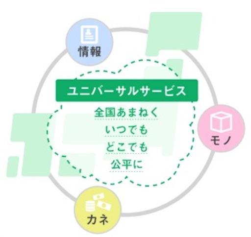 f:id:mitsu369:20151106225008j:image