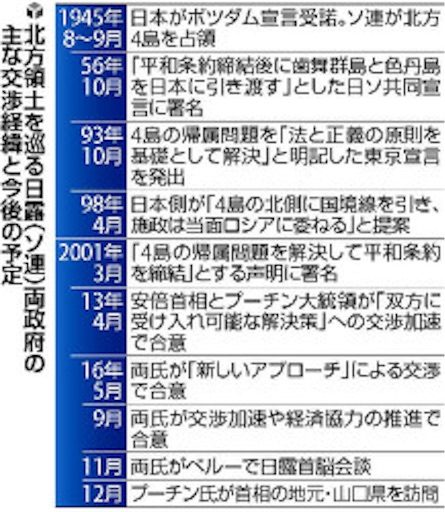 f:id:mitsu369:20160925034259j:image