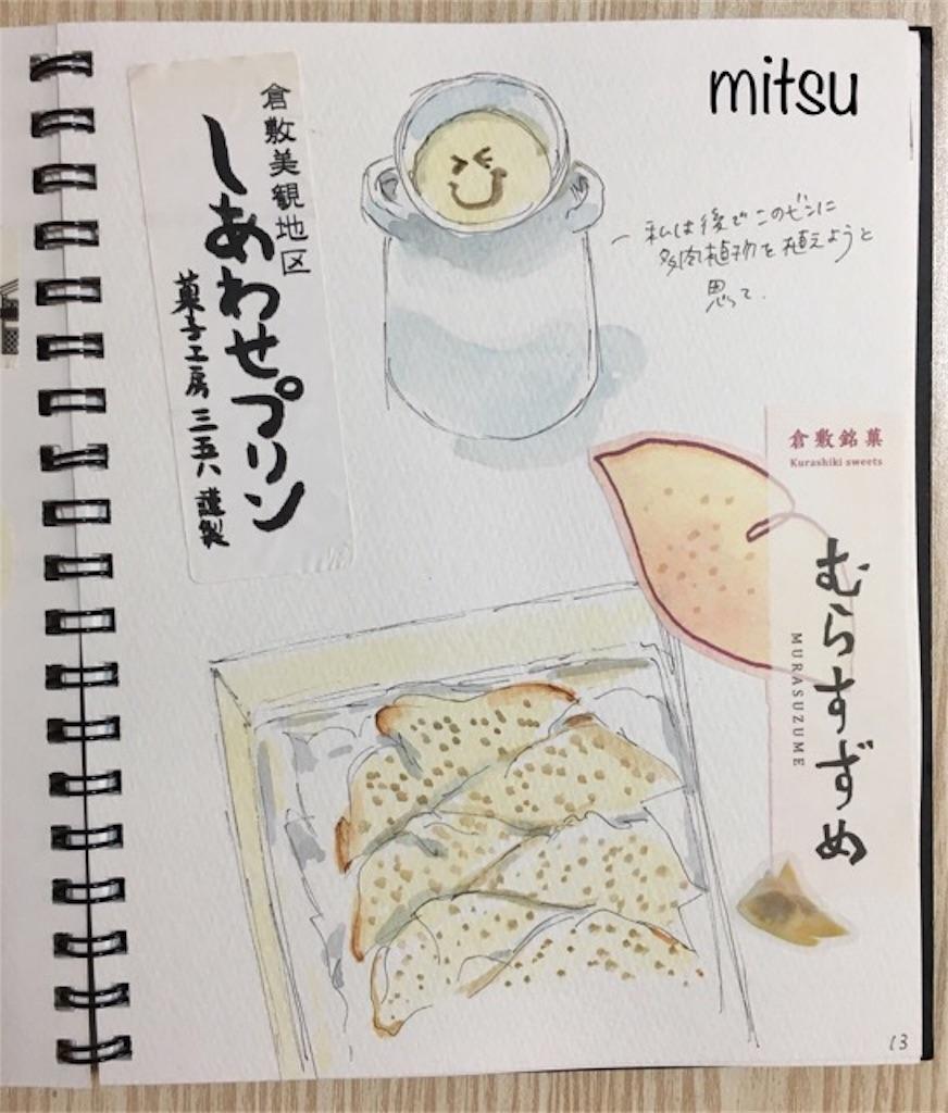f:id:mitsu5858:20190606224519j:image