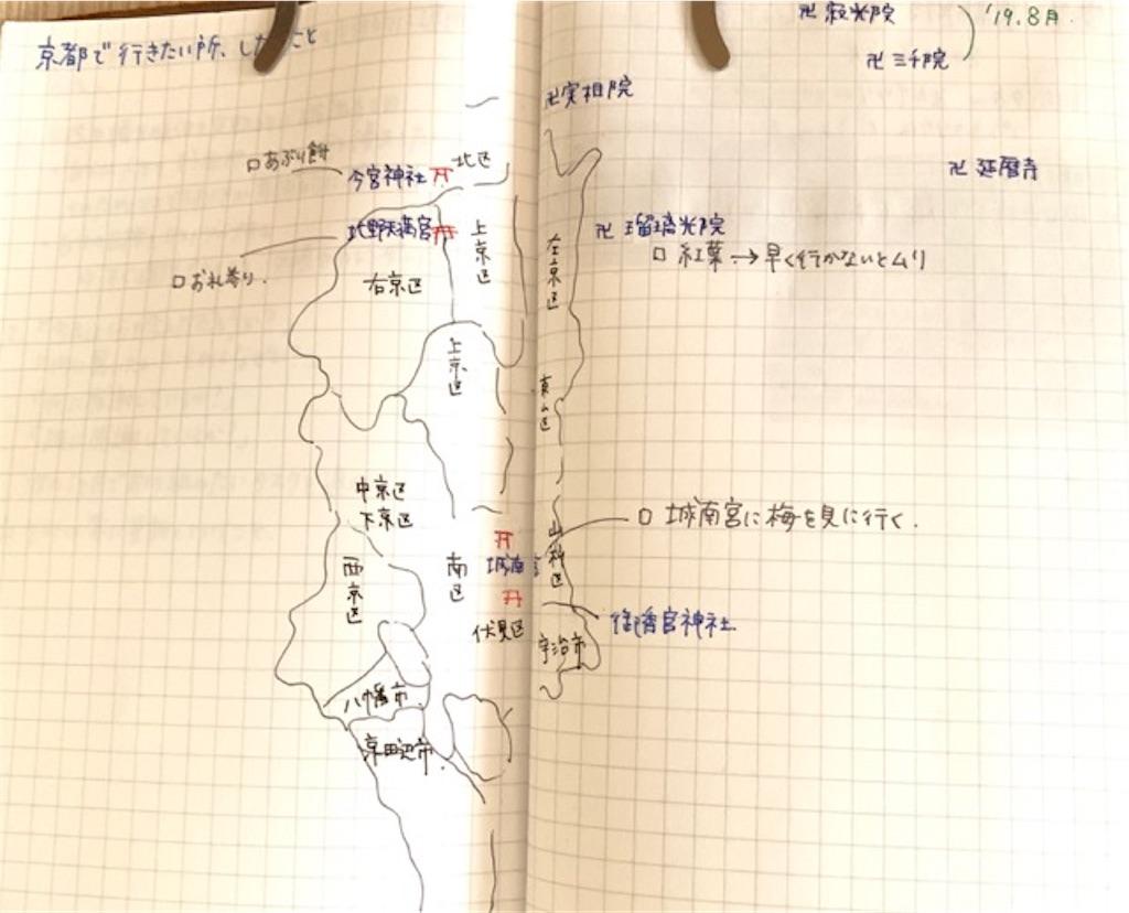 f:id:mitsu5858:20190930154143j:image