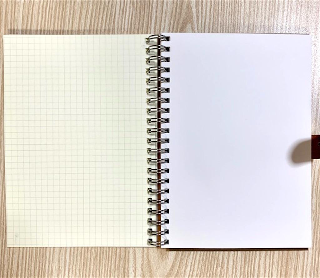 カキモリのノート