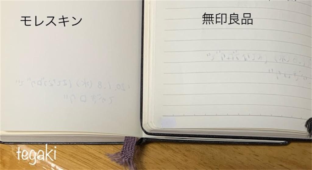 f:id:mitsu5858:20200108142207j:image