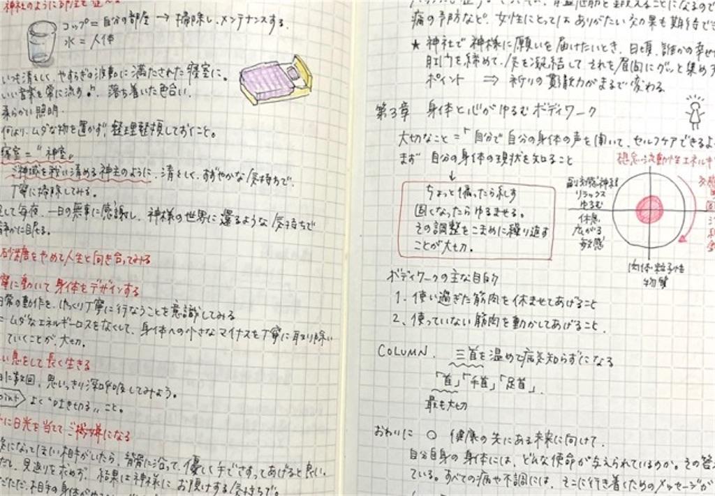 f:id:mitsu5858:20200112155501j:image