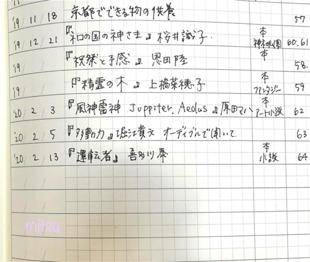f:id:mitsu5858:20200214201519j:image