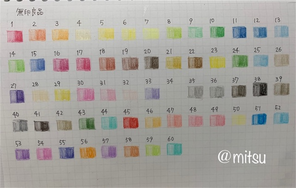 無印良品色鉛筆60色のカラーチャート(色見本)を作った