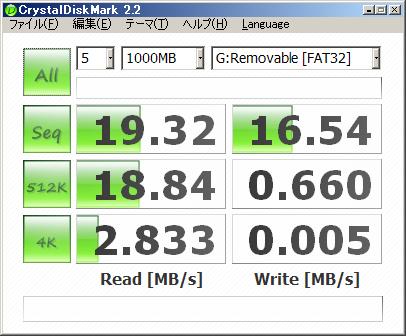KM-SDHC6X16GをCrystalDiskMark