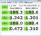 Seagate ST3000DM001でCDM 5.1.2