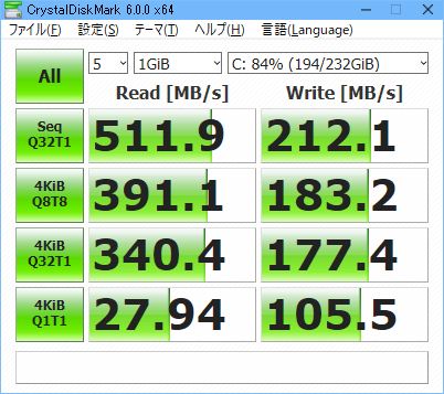 CDM 6700K機 Cドライブ(SSD)