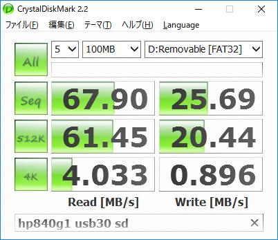 cdm 220 hp840g1 sd