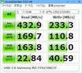 CDM 600 usb30 Samsung MZ-7TD250BIT