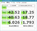 CDM 2.2.0で見たDNF-TSD32768C10R