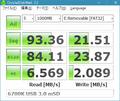 CDM 2.2.0で見たmicroSDなDNF-TSD32768C10R