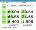 CDM 2.2.0で見たSDなDNF-TSD32768C10R