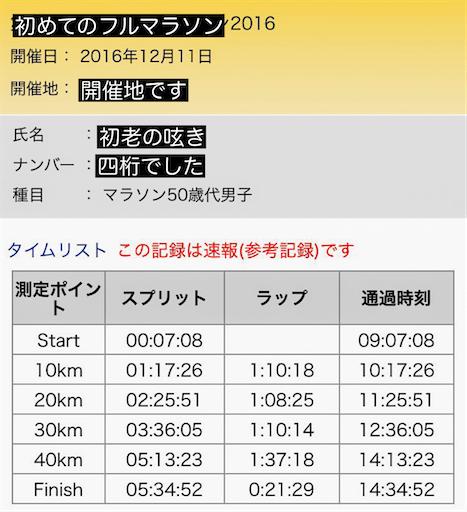 f:id:mitsubachi38:20210406123058p:image