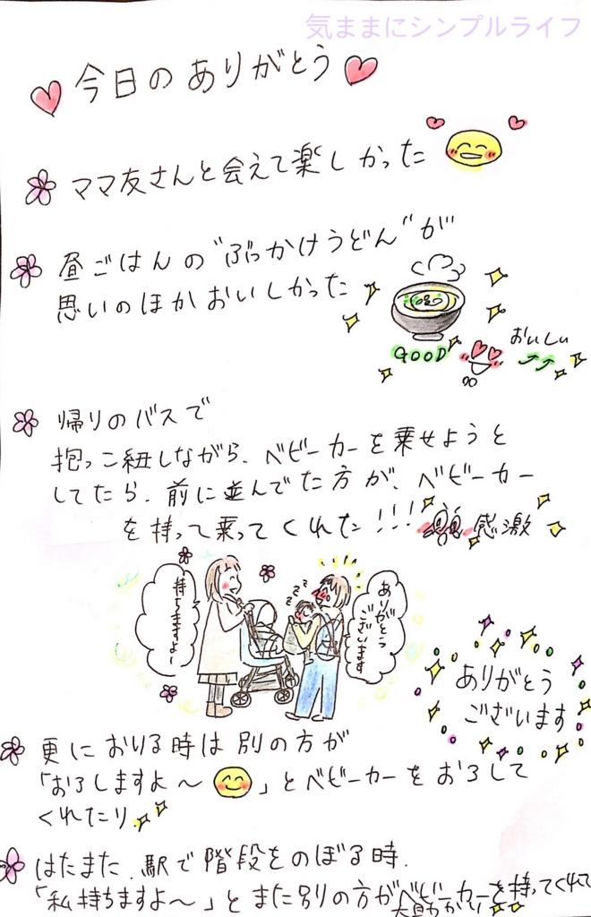 f:id:mitsubatogenki333:20161108183313j:plain