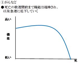 f:id:mitsue-ueda:20181016093258p:plain