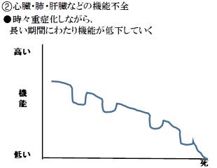 f:id:mitsue-ueda:20181016093306p:plain