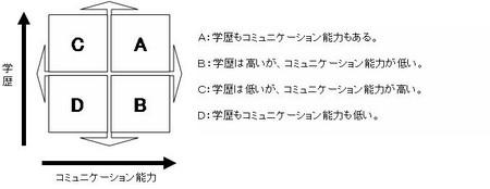 f:id:mitsugi-bb:20080801013407j:image